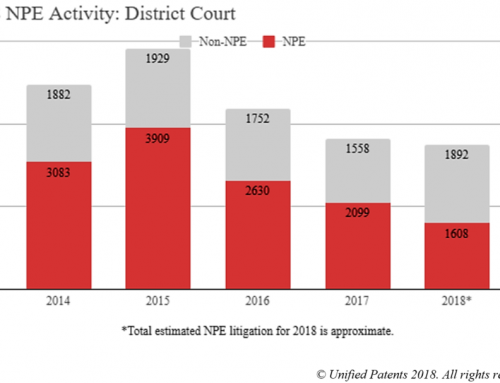 Cloud Computing Patent Litigation Trends – Competitor Cases, Open Source Targets, Cloud Customers