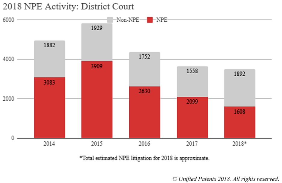 Cloud Computing Patent Litigation Trends – Competitor Cases