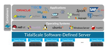 ScaleMP Looks to Turn the Tide against Competitor TidalScale with